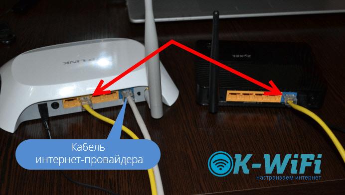 Вид на соединение двух роутеров по сетевому кабелю