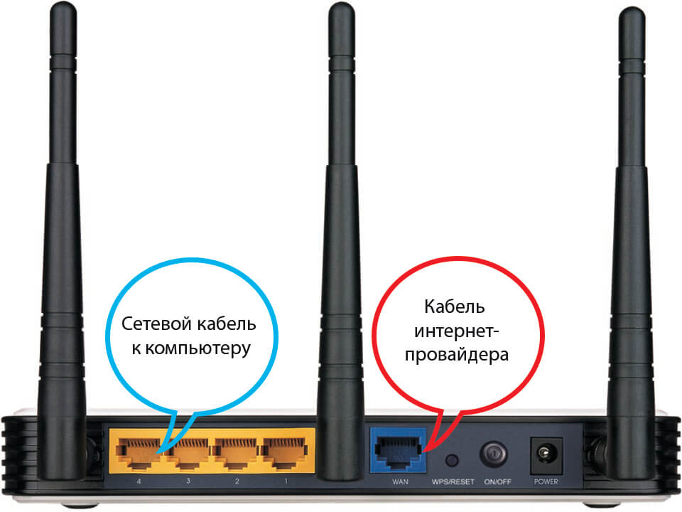 Подключение роутера TP Link к интернету и компьютеру