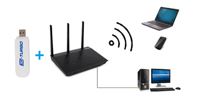 wi fi protection with wi fi p Any wi-fi enabled devices can connect to your hotspot boost your range instantly with wi-fi repeater mode: easily extend the range of your existing wi-fi network save money while traveling: stuck at a hotel that charges for internet per-device.