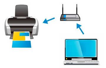 Особенности подключения принтера к компьютеру через Wi-Fi